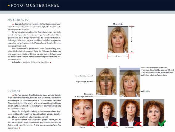 Biometrische Passbilder Mustertafel
